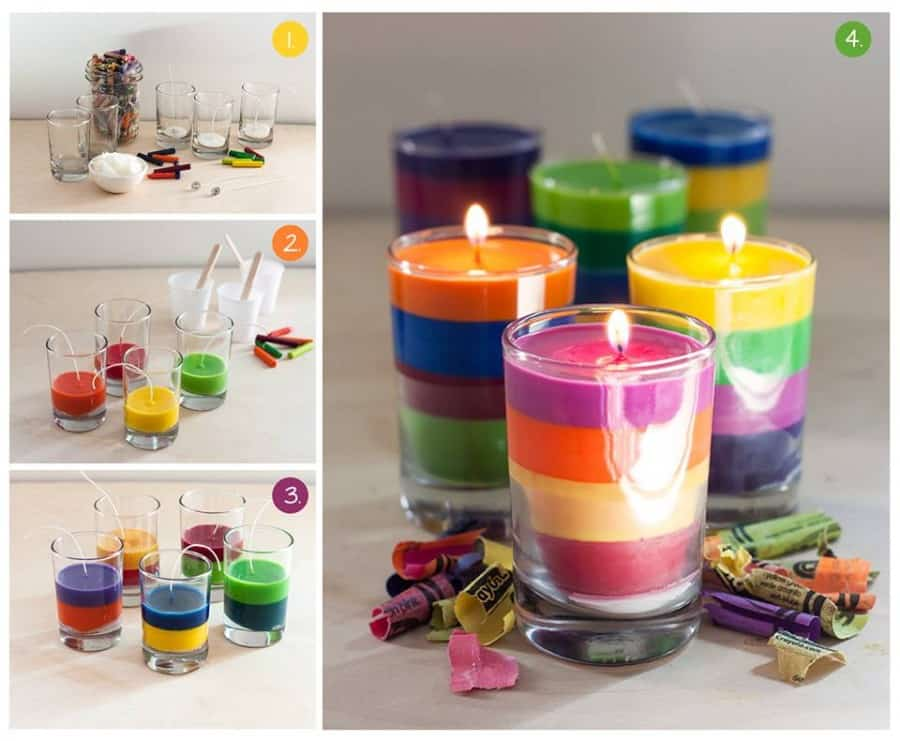 Diy Soy Wax Starter Candle Kit